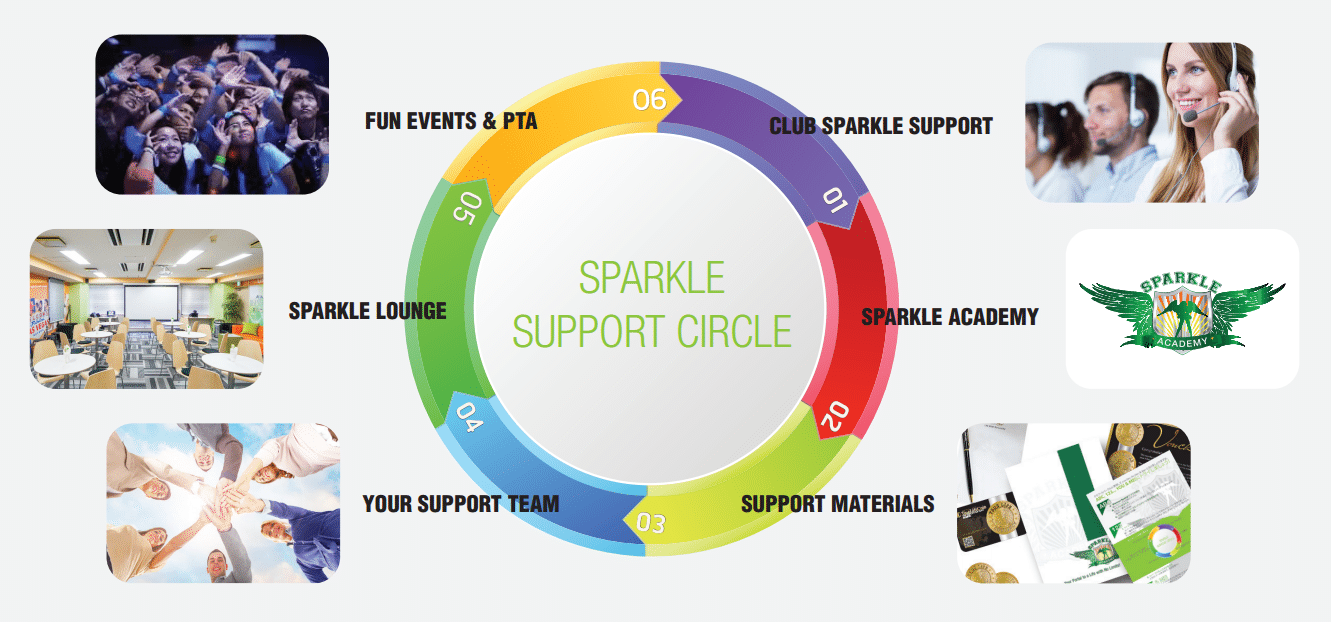 support-circle